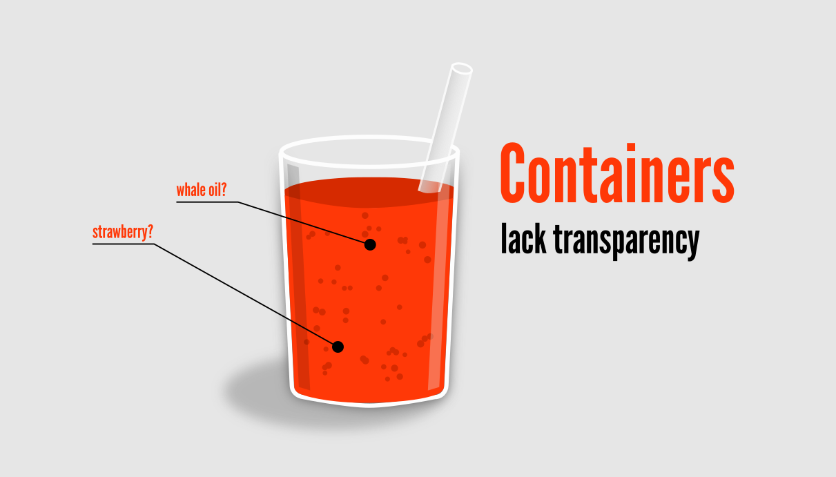 Containers are like smoothies.